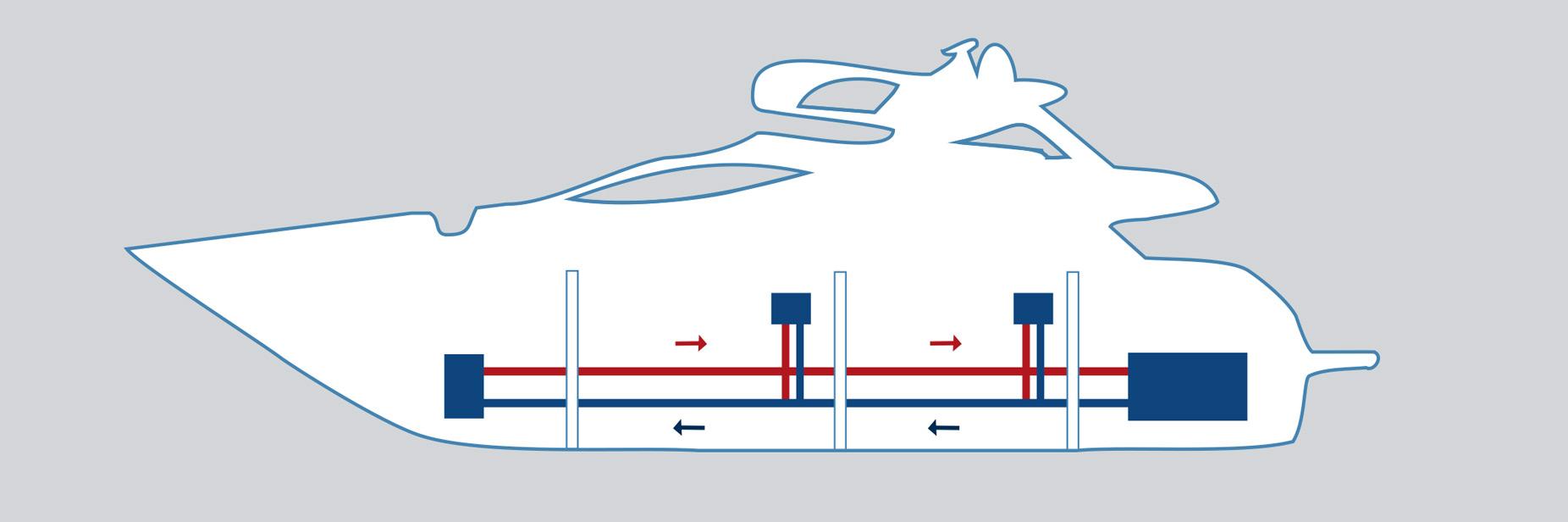 Einbaubeispiel mit PLEXUS Kaltwassererzeuger